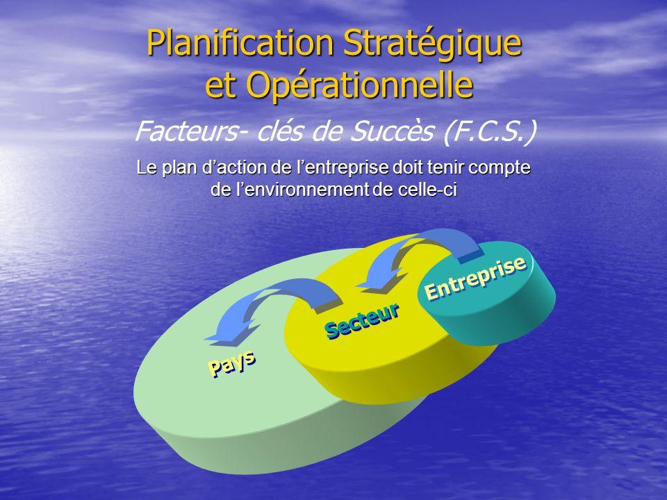 Planification Stratégique et Opérationnelle Le plan daction de lentreprise doit tenir compte de lenvironnement de celle-ci Planification Stratégique e