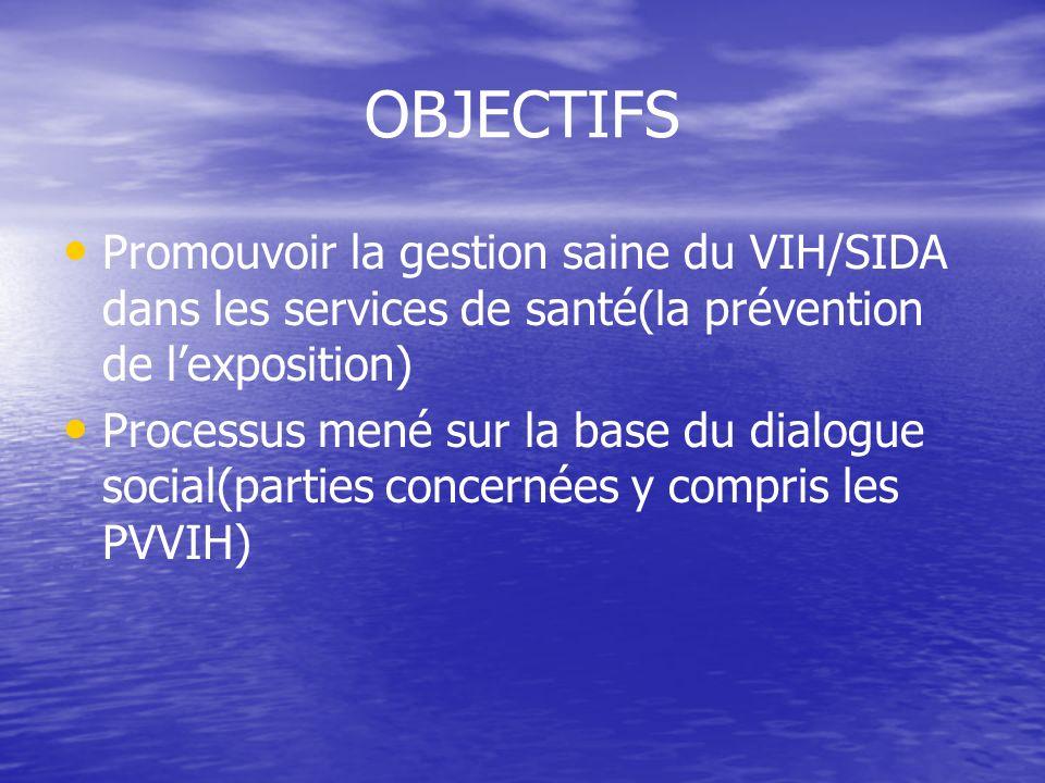OBJECTIFS Promouvoir la gestion saine du VIH/SIDA dans les services de santé(la prévention de lexposition) Processus mené sur la base du dialogue soci