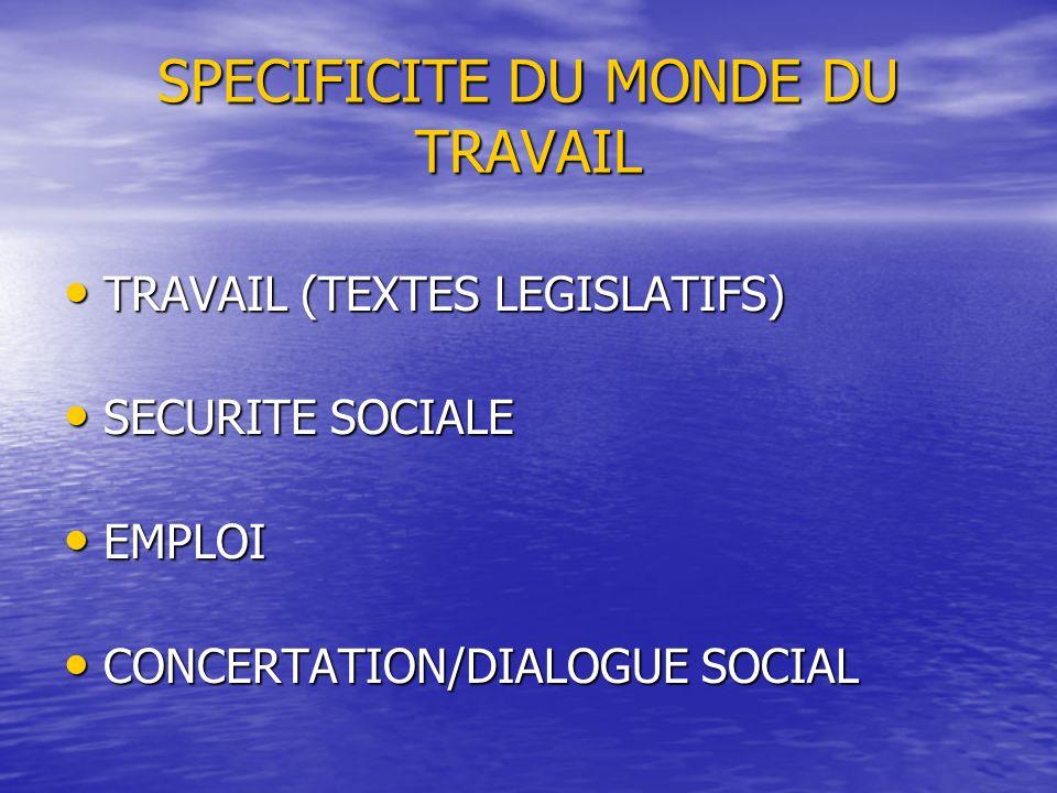 SPECIFICITE DU MONDE DU TRAVAIL TRAVAIL (TEXTES LEGISLATIFS) TRAVAIL (TEXTES LEGISLATIFS) SECURITE SOCIALE SECURITE SOCIALE EMPLOI EMPLOI CONCERTATION