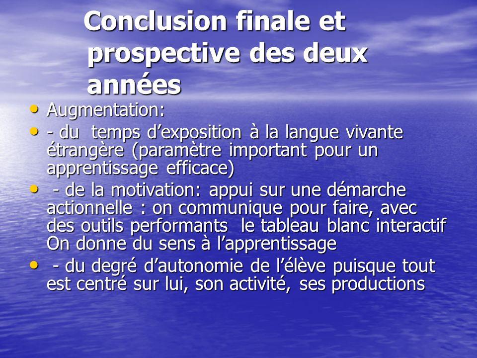 Conclusion finale et prospective des deux années Conclusion finale et prospective des deux années Augmentation: Augmentation: - du temps dexposition à