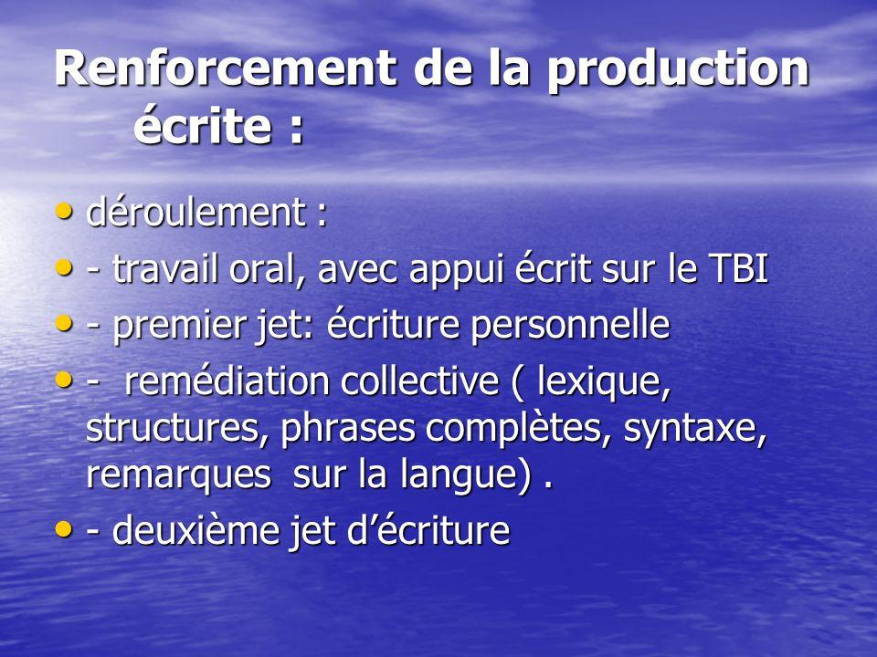 Renforcement de la production écrite : déroulement : déroulement : - travail oral, avec appui écrit sur le TBI - travail oral, avec appui écrit sur le