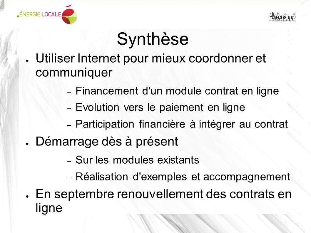 Synthèse Utiliser Internet pour mieux coordonner et communiquer – Financement d'un module contrat en ligne – Evolution vers le paiement en ligne – Par