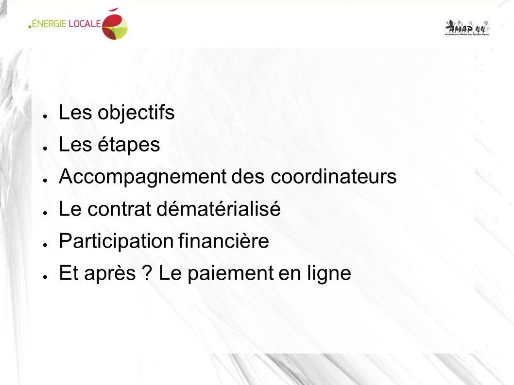 Les objectifs Les étapes Accompagnement des coordinateurs Le contrat dématérialisé Participation financière Et après ? Le paiement en ligne