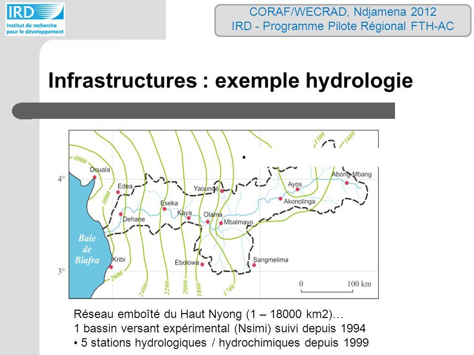 Infrastructures : exemple hydrologie Réseau emboîté du Haut Nyong (1 – 18000 km2)… 1 bassin versant expérimental (Nsimi) suivi depuis 1994 5 stations