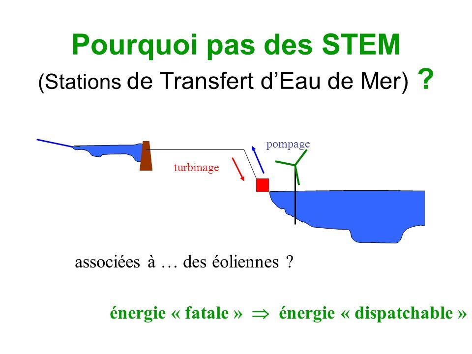 Pourquoi pas des STEM (Stations de Transfert dEau de Mer) ? turbinage pompage associées à … des éoliennes ? énergie « fatale » énergie « dispatchable