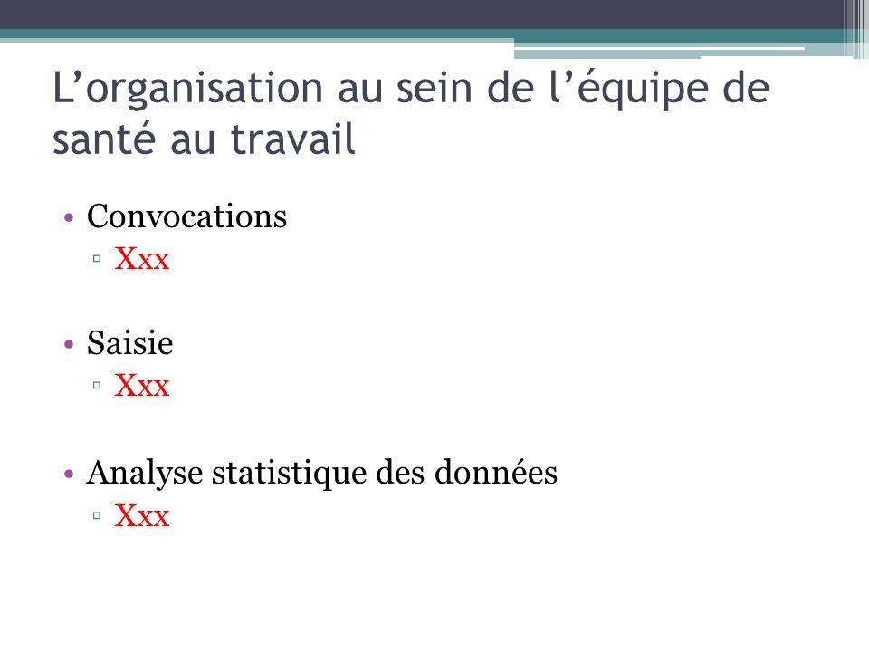 Lorganisation au sein de léquipe de santé au travail Convocations Xxx Saisie Xxx Analyse statistique des données Xxx