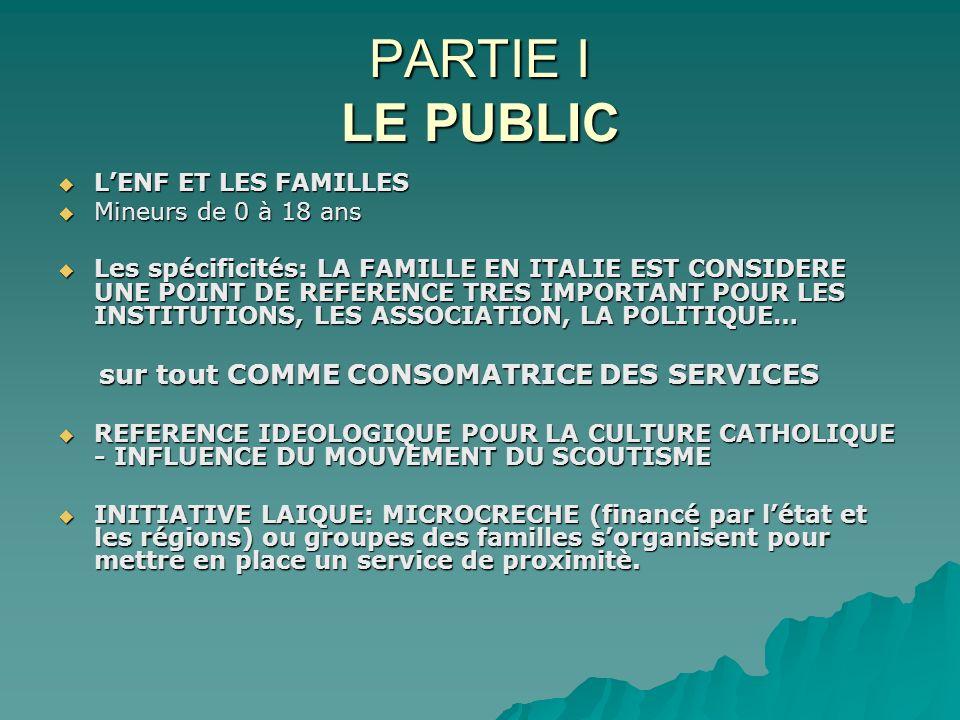 PARTIE I LE PUBLIC LENF ET LES FAMILLES LENF ET LES FAMILLES Mineurs de 0 à 18 ans Mineurs de 0 à 18 ans Les spécificités: LA FAMILLE EN ITALIE EST CO