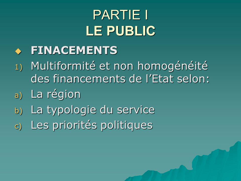 PARTIE I LE PUBLIC FINACEMENTS FINACEMENTS 1) Multiformité et non homogénéité des financements de lEtat selon: a) La région b) La typologie du service