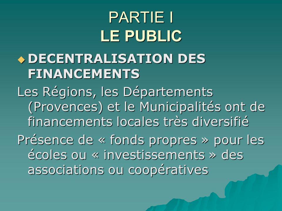 PARTIE I LE PUBLIC DECENTRALISATION DES FINANCEMENTS DECENTRALISATION DES FINANCEMENTS Les Régions, les Départements (Provences) et le Municipalités o