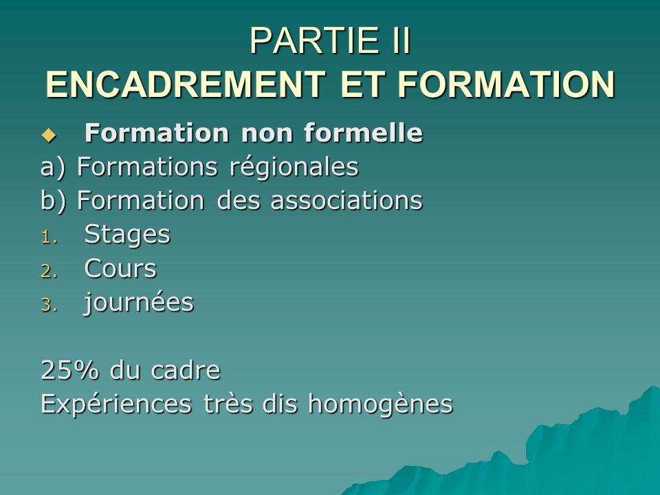 PARTIE II ENCADREMENT ET FORMATION Formation non formelle Formation non formelle a) Formations régionales b) Formation des associations 1. Stages 2. C