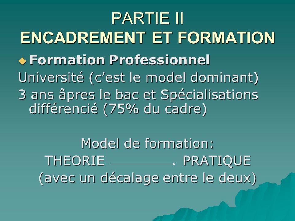 PARTIE II ENCADREMENT ET FORMATION Formation Professionnel Formation Professionnel Université (cest le model dominant) 3 ans âpres le bac et Spécialis
