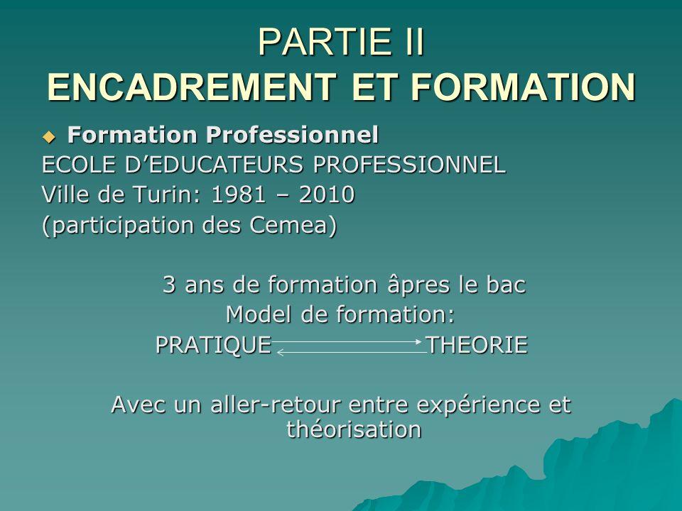 PARTIE II ENCADREMENT ET FORMATION Formation Professionnel Formation Professionnel ECOLE DEDUCATEURS PROFESSIONNEL Ville de Turin: 1981 – 2010 (partic