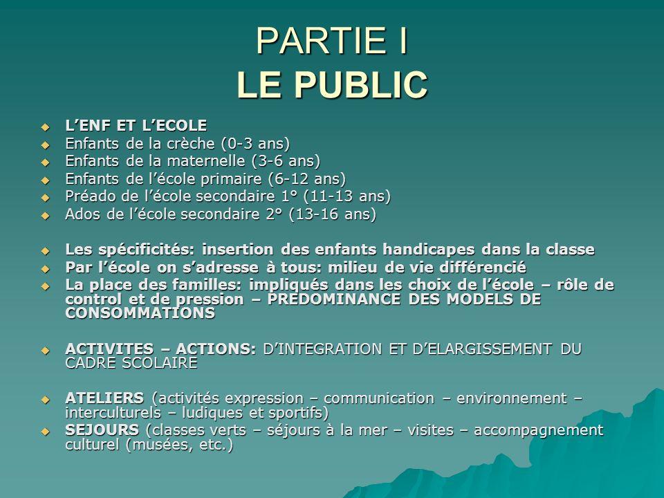 PARTIE I LE PUBLIC LENF ET LECOLE LENF ET LECOLE Enfants de la crèche (0-3 ans) Enfants de la crèche (0-3 ans) Enfants de la maternelle (3-6 ans) Enfa