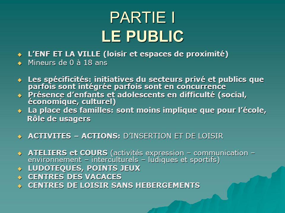 PARTIE I LE PUBLIC LENF ET LA VILLE (loisir et espaces de proximité) LENF ET LA VILLE (loisir et espaces de proximité) Mineurs de 0 à 18 ans Mineurs d