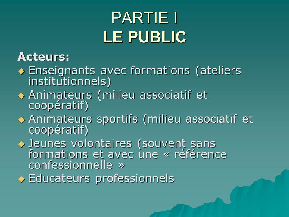 PARTIE I LE PUBLIC Acteurs: Enseignants avec formations (ateliers institutionnels) Enseignants avec formations (ateliers institutionnels) Animateurs (