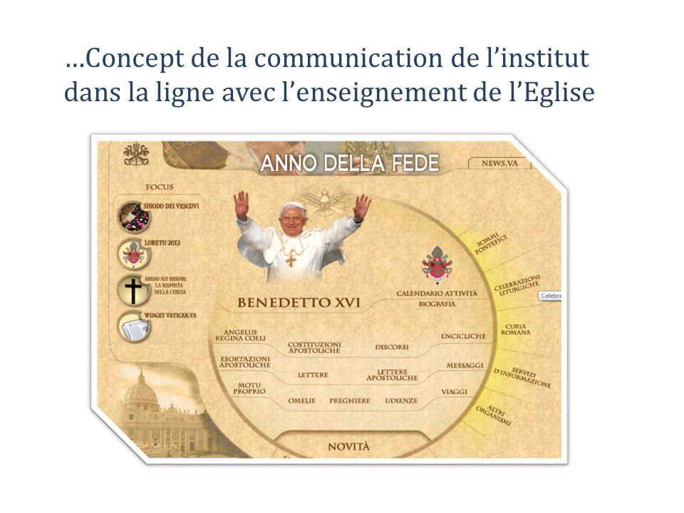 …Concept de la communication de linstitut dans la ligne avec lenseignement de lEglise