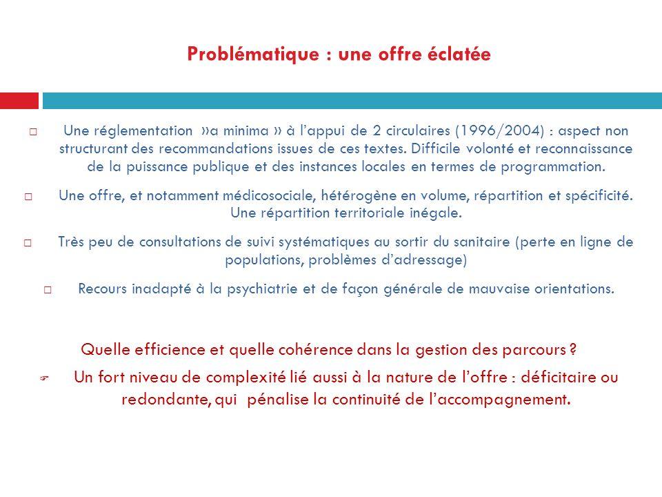 Problématique : une offre éclatée Une réglementation »a minima » à lappui de 2 circulaires (1996/2004) : aspect non structurant des recommandations is