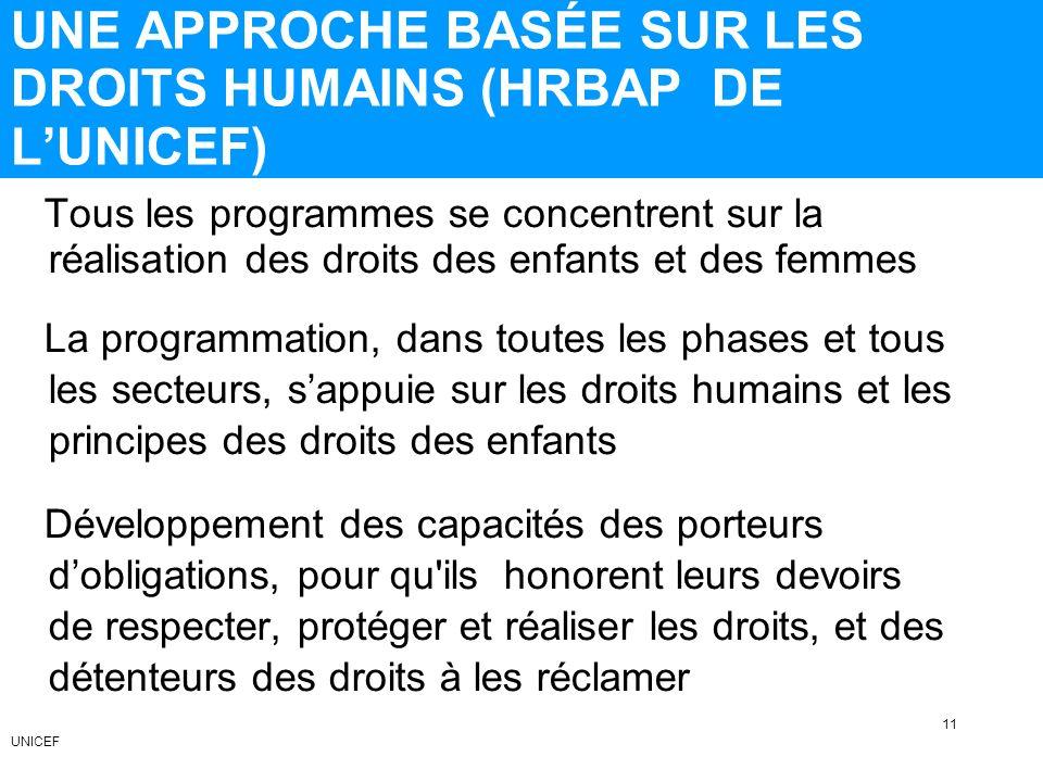 UNE APPROCHE BASÉE SUR LES DROITS HUMAINS (HRBAP DE LUNICEF) Tous les programmes se concentrent sur la réalisation des droits des enfants et des femme