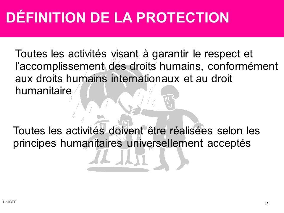 DÉFINITION DE LA PROTECTION Toutes les activités doivent être réalisées selon les principes humanitaires universellement acceptés Toutes les activités