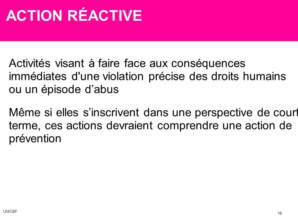 ACTION RÉACTIVE Même si elles sinscrivent dans une perspective de court terme, ces actions devraient comprendre une action de prévention Activités vis