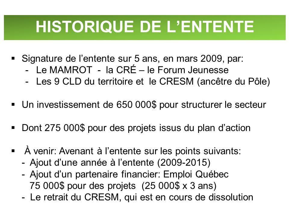 HISTORIQUE DE LENTENTE Signature de lentente sur 5 ans, en mars 2009, par: -Le MAMROT - la CRÉ – le Forum Jeunesse -Les 9 CLD du territoire et le CRES