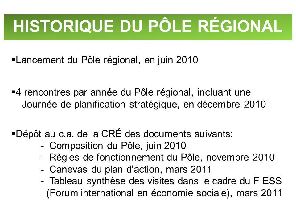 HISTORIQUE DU PÔLE RÉGIONAL Lancement du Pôle régional, en juin 2010 4 rencontres par année du Pôle régional, incluant une Journée de planification st