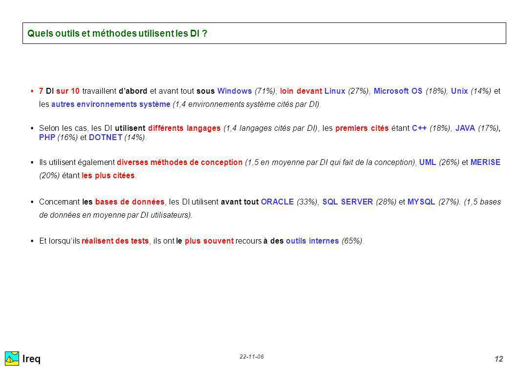 22-11-06 12 7 DI sur 10 travaillent dabord et avant tout sous Windows (71%), loin devant Linux (27%), Microsoft OS (18%), Unix (14%) et les autres env