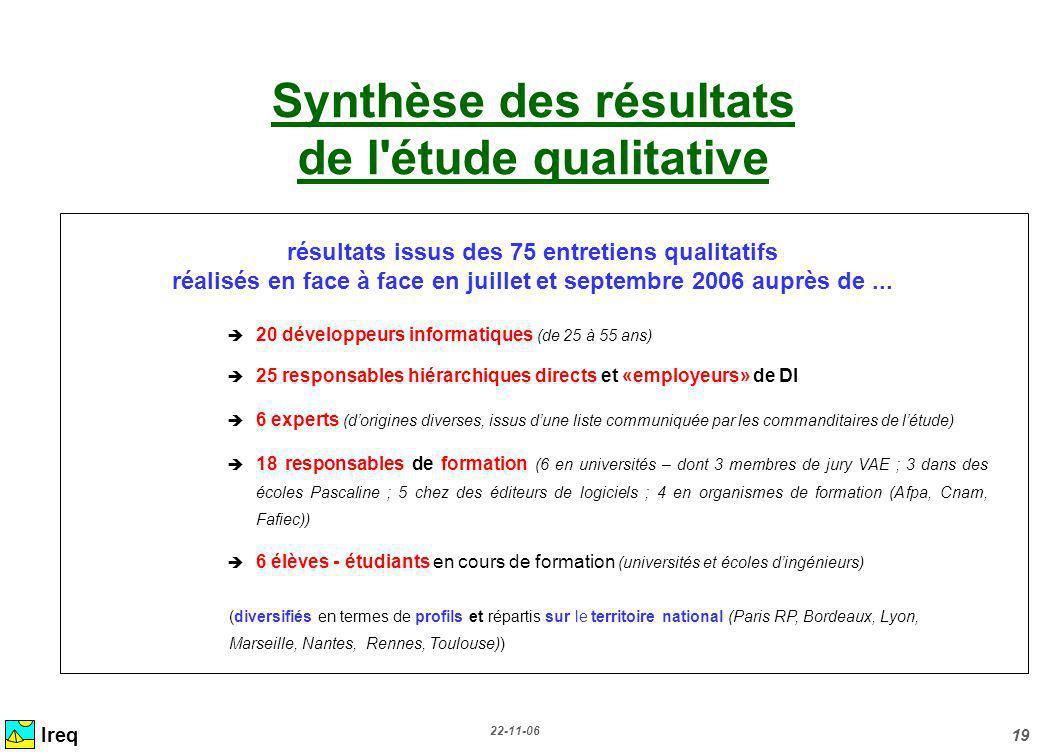 22-11-06 19 Synthèse des résultats de l'étude qualitative résultats issus des 75 entretiens qualitatifs réalisés en face à face en juillet et septembr