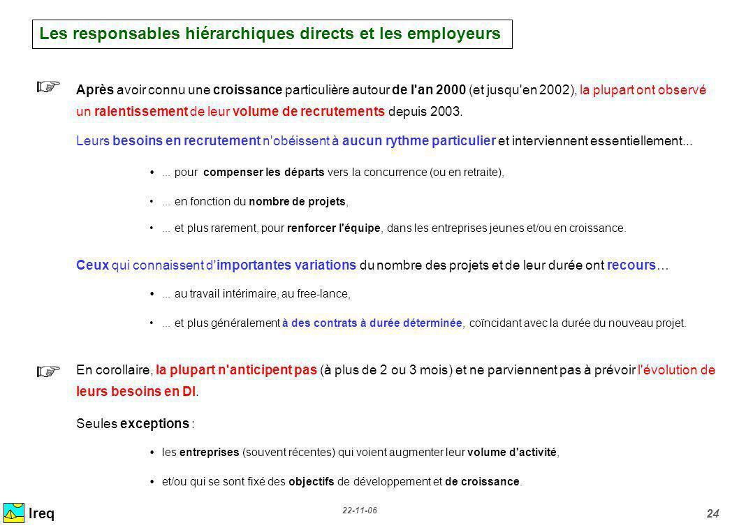 22-11-06 24 Ireq Les responsables hiérarchiques directs et les employeurs Après avoir connu une croissance particulière autour de l'an 2000 (et jusqu'