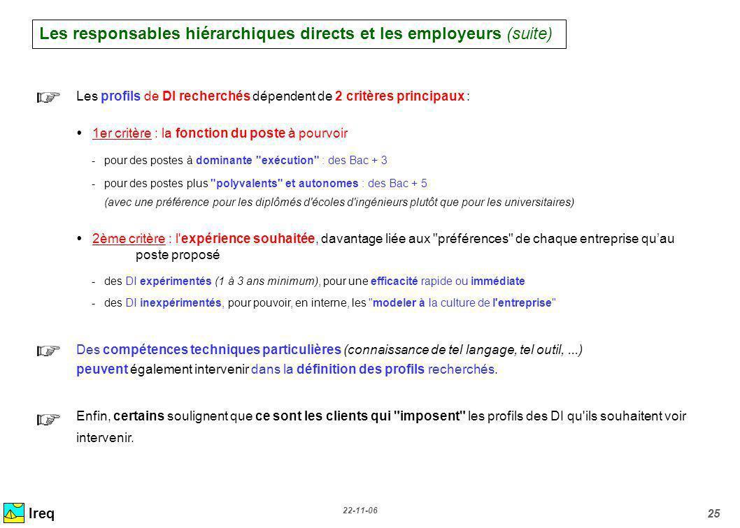 22-11-06 25 Ireq Les profils de DI recherchés dépendent de 2 critères principaux : 1er critère : la fonction du poste à pourvoir -pour des postes à do