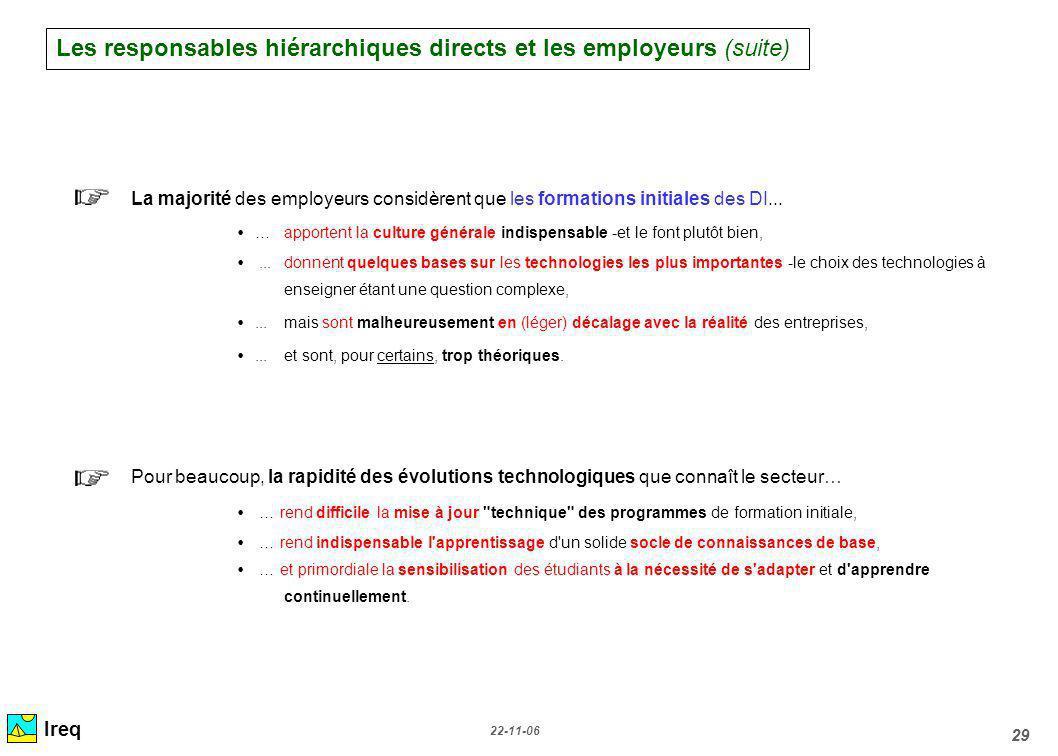 22-11-06 29 Ireq La majorité des employeurs considèrent que les formations initiales des DI... … apportent la culture générale indispensable -et le fo