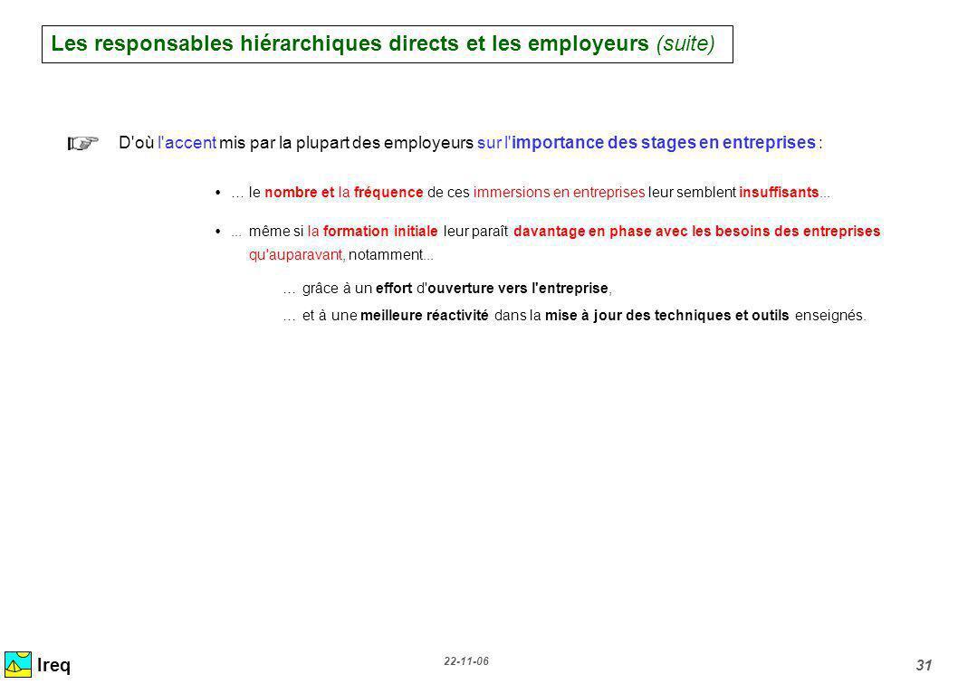 22-11-06 31 Ireq D'où l'accent mis par la plupart des employeurs sur l'importance des stages en entreprises : … le nombre et la fréquence de ces immer