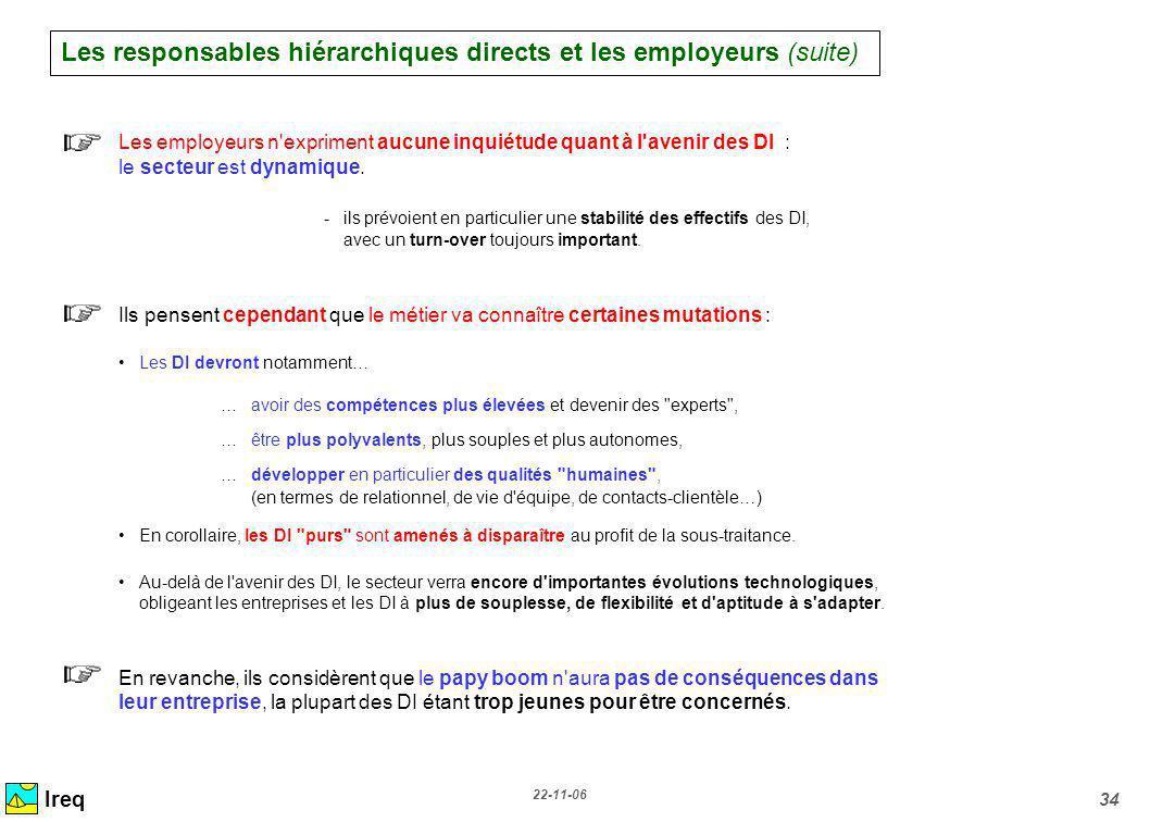 22-11-06 34 Ireq Les employeurs n'expriment aucune inquiétude quant à l'avenir des DI : le secteur est dynamique. -ils prévoient en particulier une st