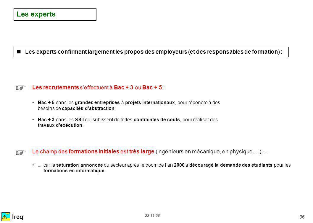22-11-06 36 Ireq Les recrutements seffectuent à Bac + 3 ou Bac + 5 : Bac + 5 dans les grandes entreprises à projets internationaux, pour répondre à de