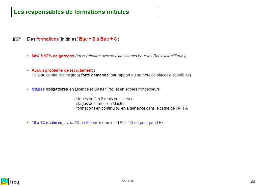 22-11-06 44 Ireq Des formations (initiales) Bac + 2 à Bac + 8 : 80% à 90% de garçons (en corrélation avec les statistiques pour les Bacs scientifiques