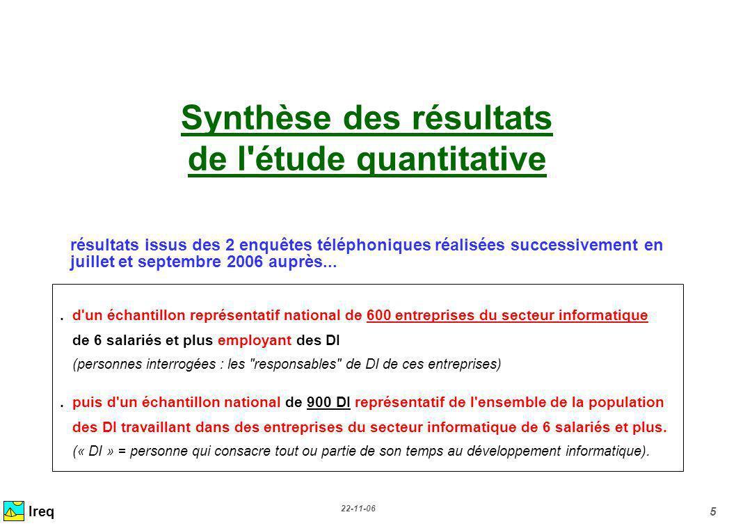 22-11-06 5 Synthèse des résultats de l'étude quantitative résultats issus des 2 enquêtes téléphoniques réalisées successivement en juillet et septembr