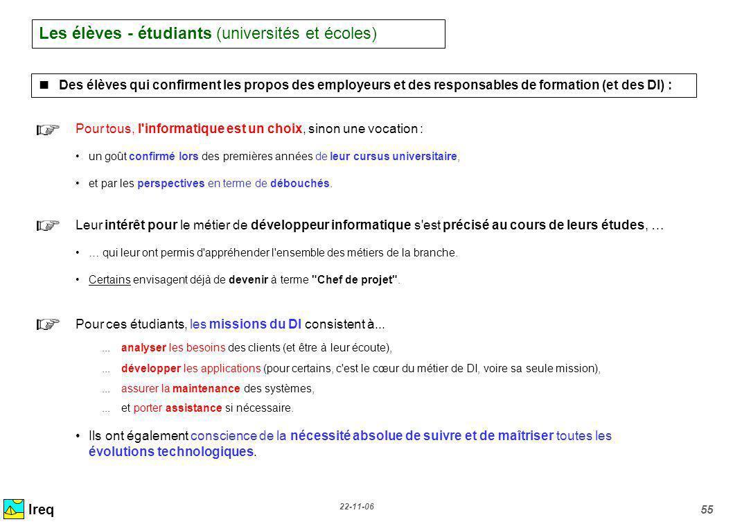 22-11-06 55 Ireq Les élèves - étudiants (universités et écoles) Des élèves qui confirment les propos des employeurs et des responsables de formation (