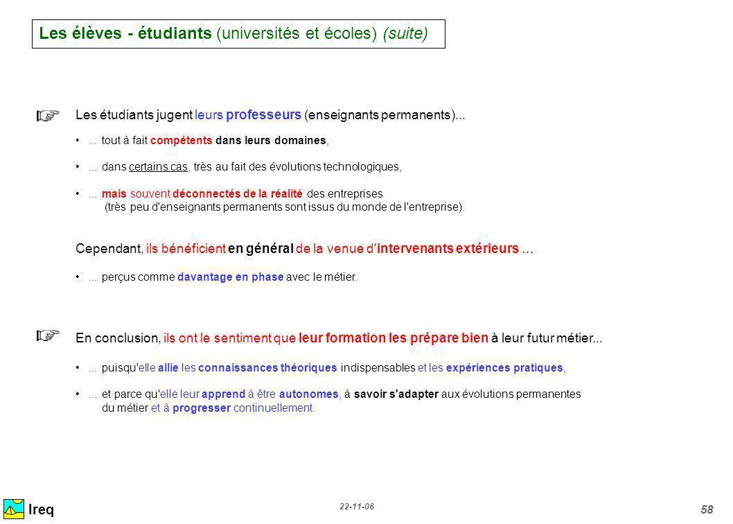 22-11-06 58 Ireq Les étudiants jugent leurs professeurs (enseignants permanents)......tout à fait compétents dans leurs domaines,...dans certains cas,