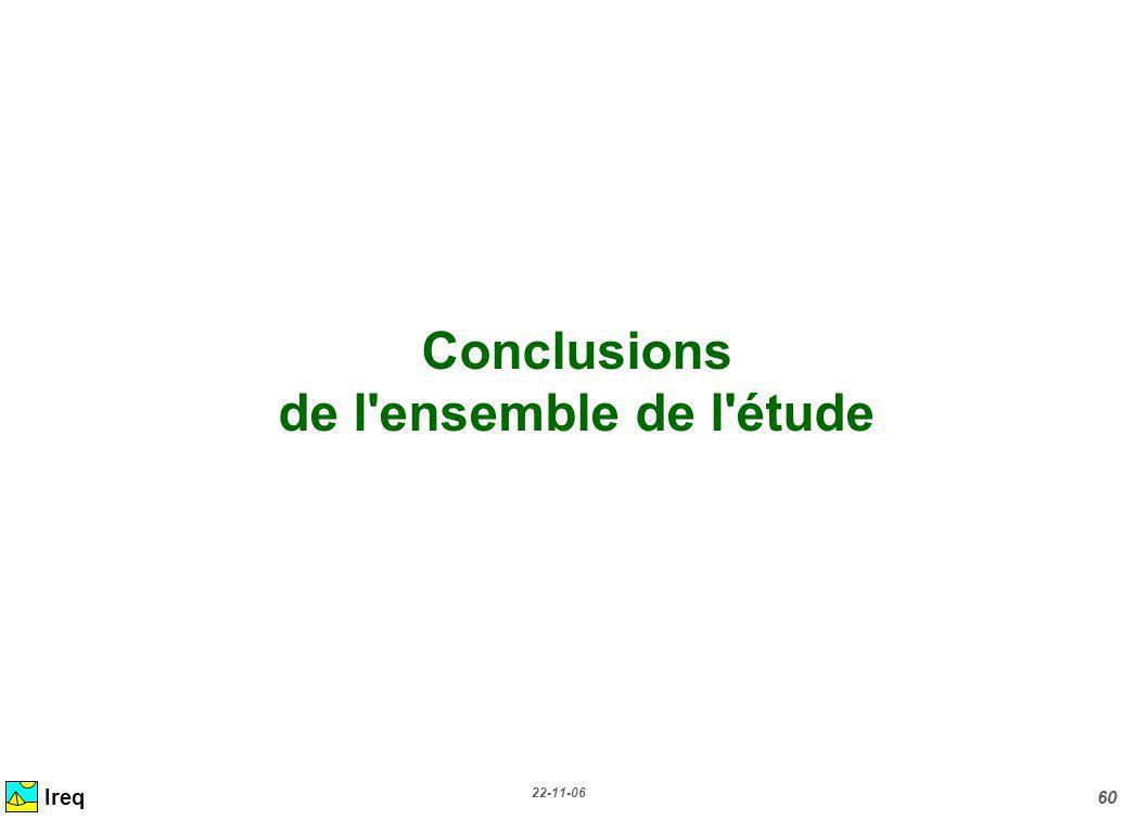 22-11-06 60 Conclusions de l'ensemble de l'étude Ireq