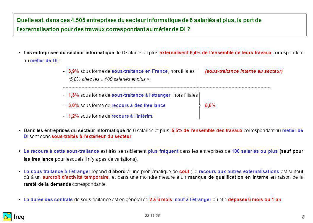 22-11-06 8 Quelle est, dans ces 4.505 entreprises du secteur informatique de 6 salariés et plus, la part de lexternalisation pour des travaux correspo