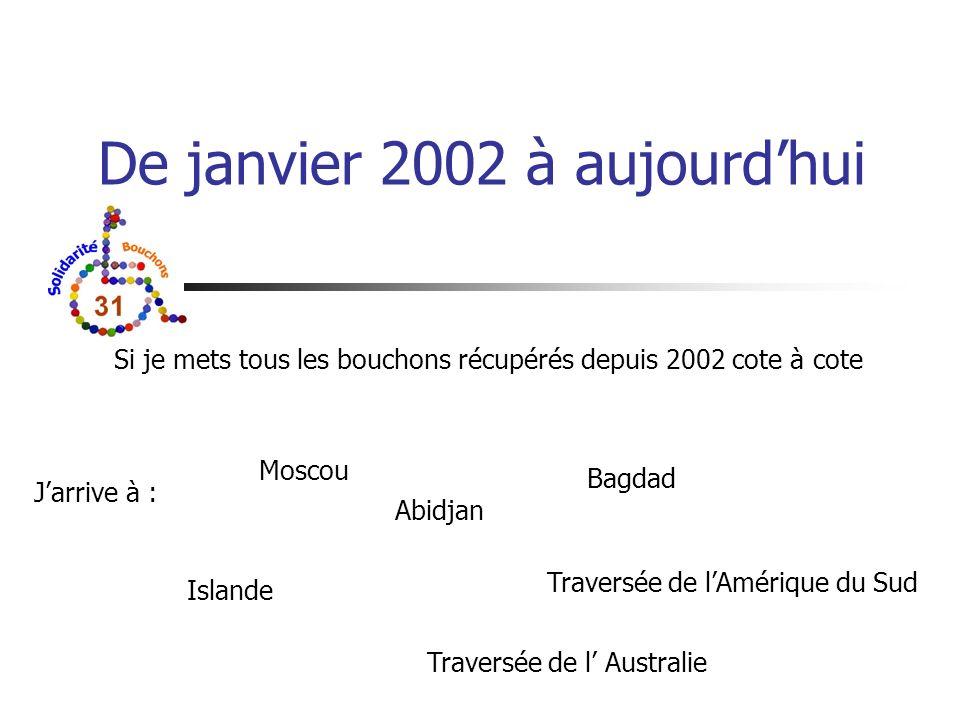De janvier 2002 à aujourdhui Si je mets tous les bouchons récupérés depuis 2002 cote à cote Jarrive à : Moscou Abidjan Traversée de l Australie Island