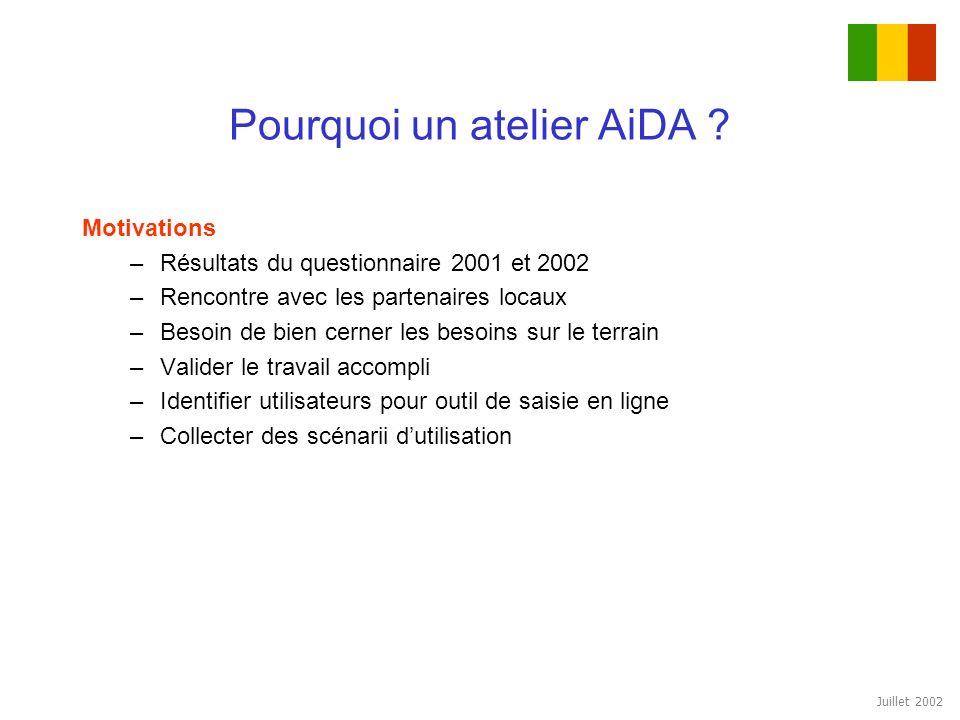 Juillet 2002 Pourquoi un atelier AiDA ? Motivations –Résultats du questionnaire 2001 et 2002 –Rencontre avec les partenaires locaux –Besoin de bien ce