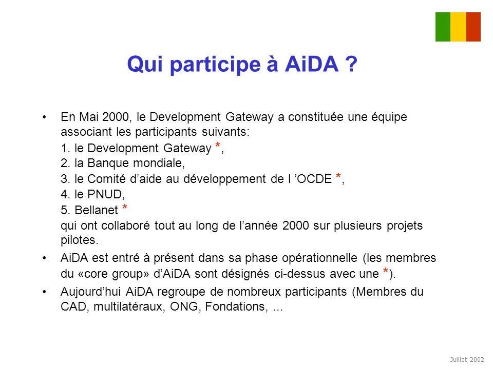 Juillet 2002 Qui participe à AiDA ? En Mai 2000, le Development Gateway a constituée une équipe associant les participants suivants: 1. le Development