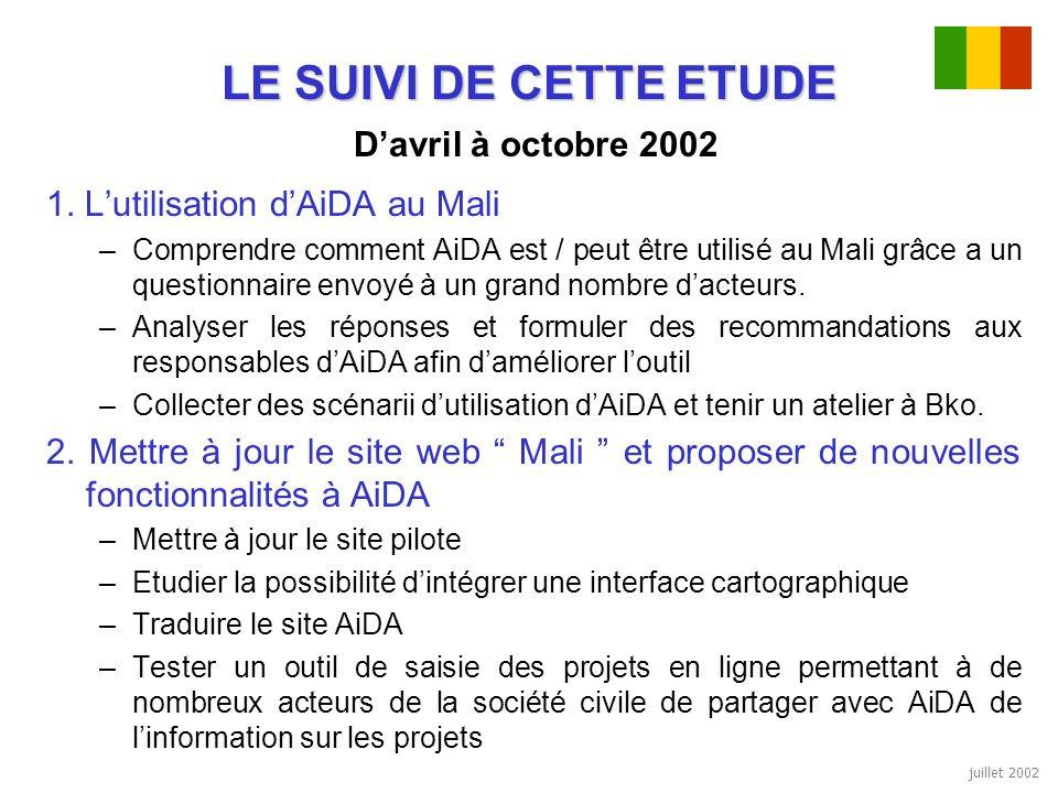 juillet 2002 LE SUIVI DE CETTE ETUDE LE SUIVI DE CETTE ETUDE Davril à octobre 2002 1. Lutilisation dAiDA au Mali –Comprendre comment AiDA est / peut ê