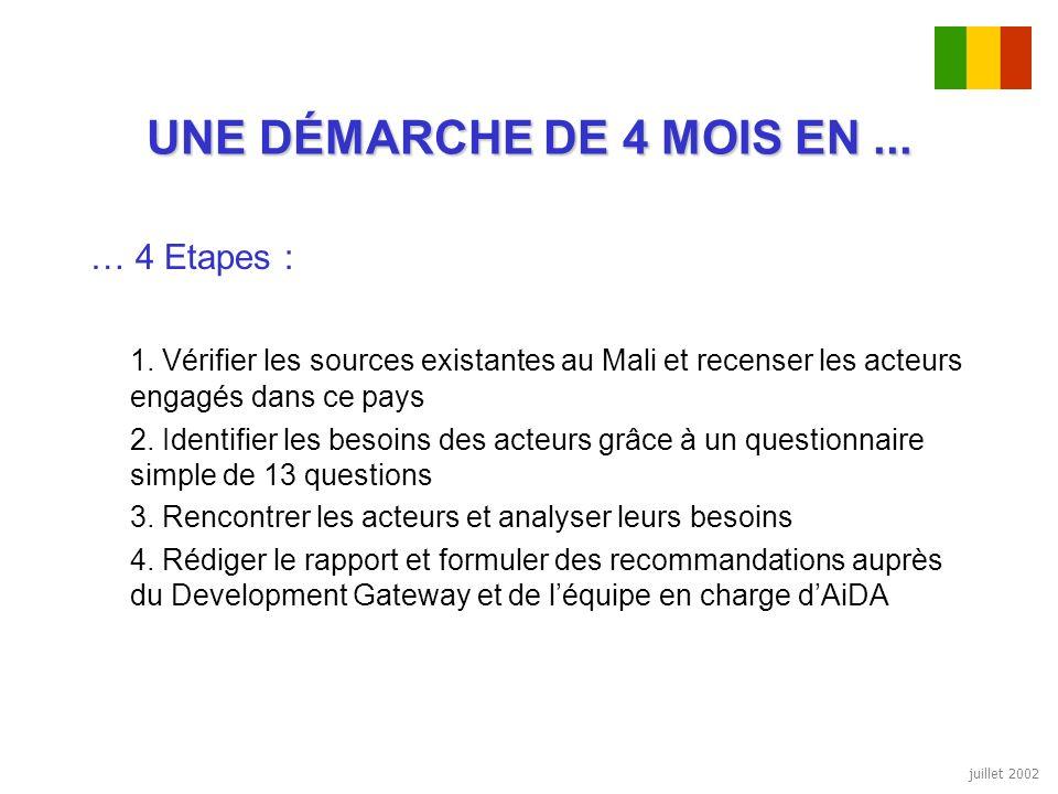 juillet 2002 UNE DÉMARCHE DE 4 MOIS EN... … 4 Etapes : 1. Vérifier les sources existantes au Mali et recenser les acteurs engagés dans ce pays 2. Iden