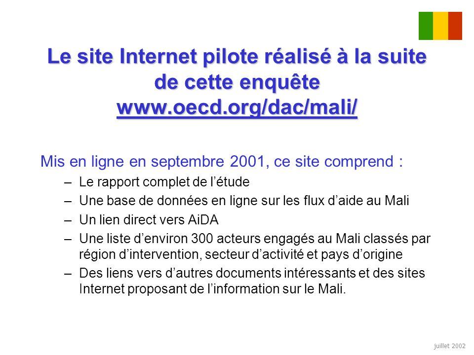 juillet 2002 Le site Internet pilote réalisé à la suite de cette enquête www.oecd.org/dac/mali/ Mis en ligne en septembre 2001, ce site comprend : –Le