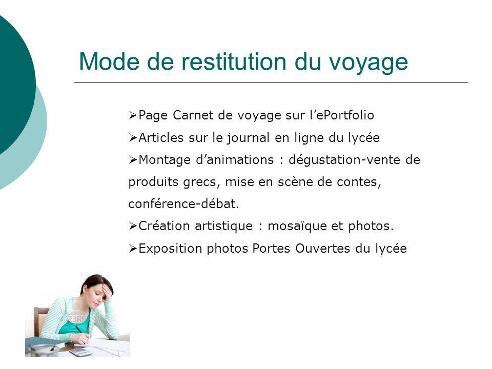 Mode de restitution du voyage Page Carnet de voyage sur lePortfolio Articles sur le journal en ligne du lycée Montage danimations : dégustation-vente