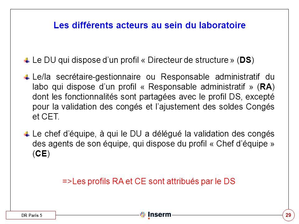 29 Les différents acteurs au sein du laboratoire DR Paris 5 Le DU qui dispose dun profil « Directeur de structure » (DS) Le/la secrétaire-gestionnaire ou Responsable administratif du labo qui dispose dun profil « Responsable administratif » (RA) dont les fonctionnalités sont partagées avec le profil DS, excepté pour la validation des congés et lajustement des soldes Congés et CET.