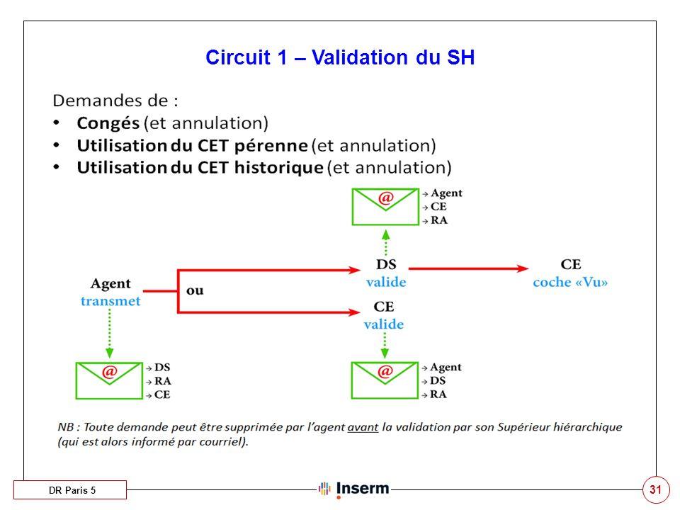 31 Circuit 1 – Validation du SH DR Paris 5
