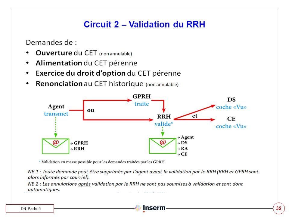 32 Circuit 2 – Validation du RRH DR Paris 5